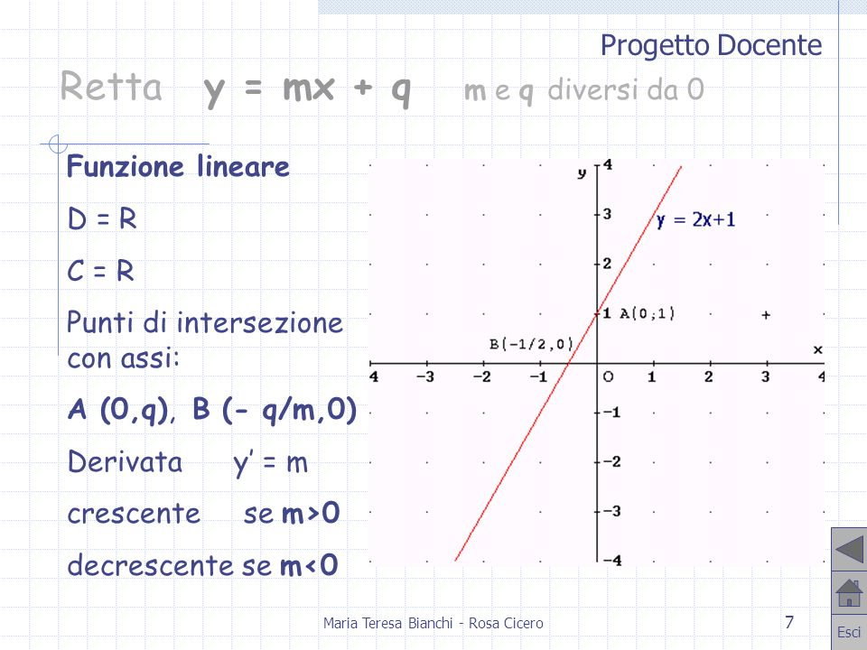 Progetto Docente Esci Maria Teresa Bianchi - Rosa Cicero 7 Rettay = mx + q m e q diversi da 0 Funzione lineare D = R C = R Punti di intersezione con a