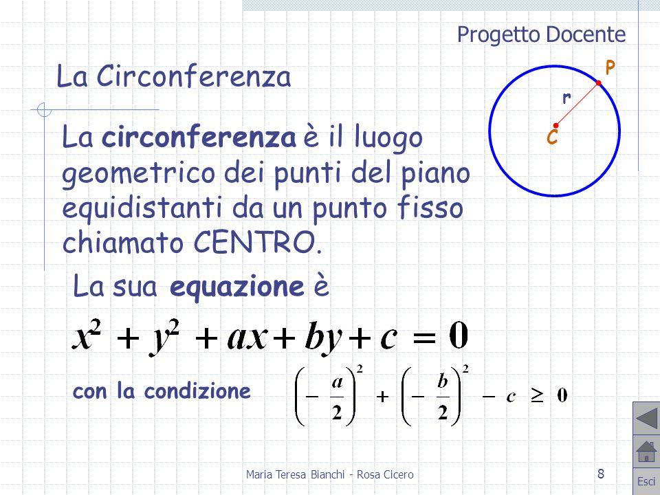 Progetto Docente Esci Maria Teresa Bianchi - Rosa Cicero 8 La Circonferenza con la condizione P r C La sua equazione è La circonferenza è il luogo geo