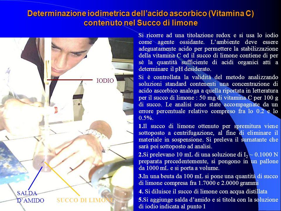 Descrizione del metodo dindagine e risultati: + 2 H + + 2 e - Lacido ascorbico (formula bruta C 6 H 8 O 6 ), più comunemente noto con il nome di Vitamina C, ha la struttura riportata nella figura A.