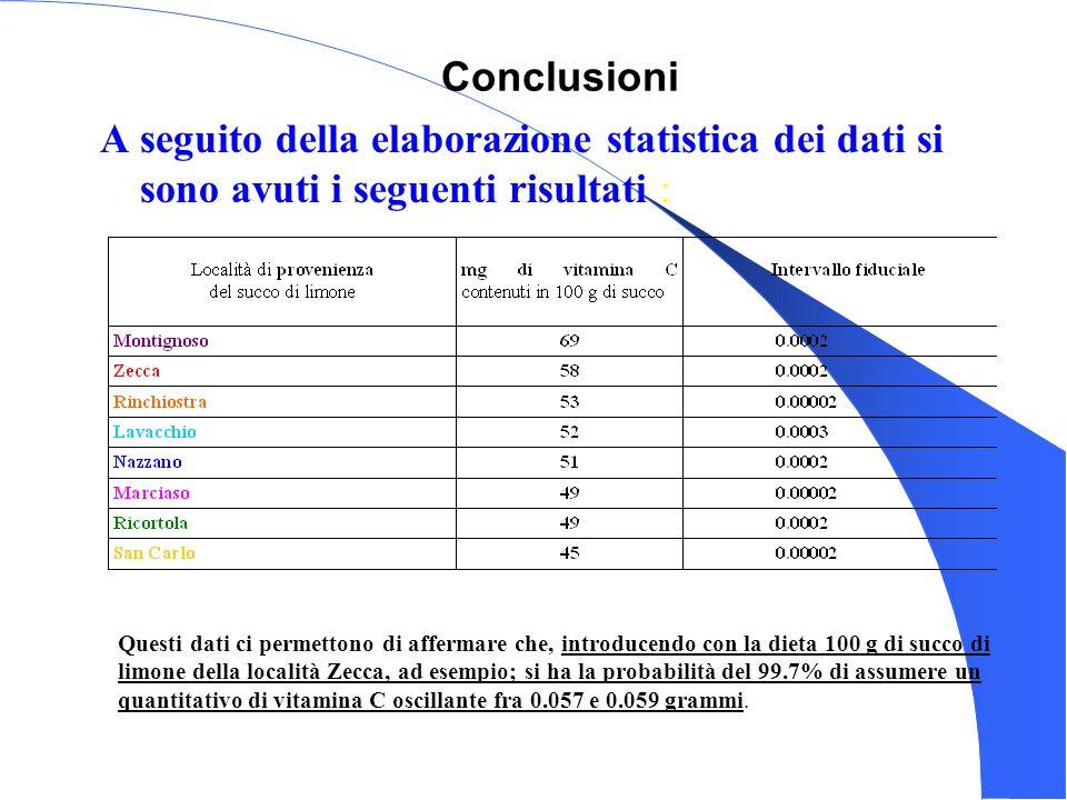…e ora si elaborano i dati Dati relativi a : Ricortola, Marciaso, Rinchiostra, Montignoso, Lavacchio, Nazzano, San Carlo, Zecca.