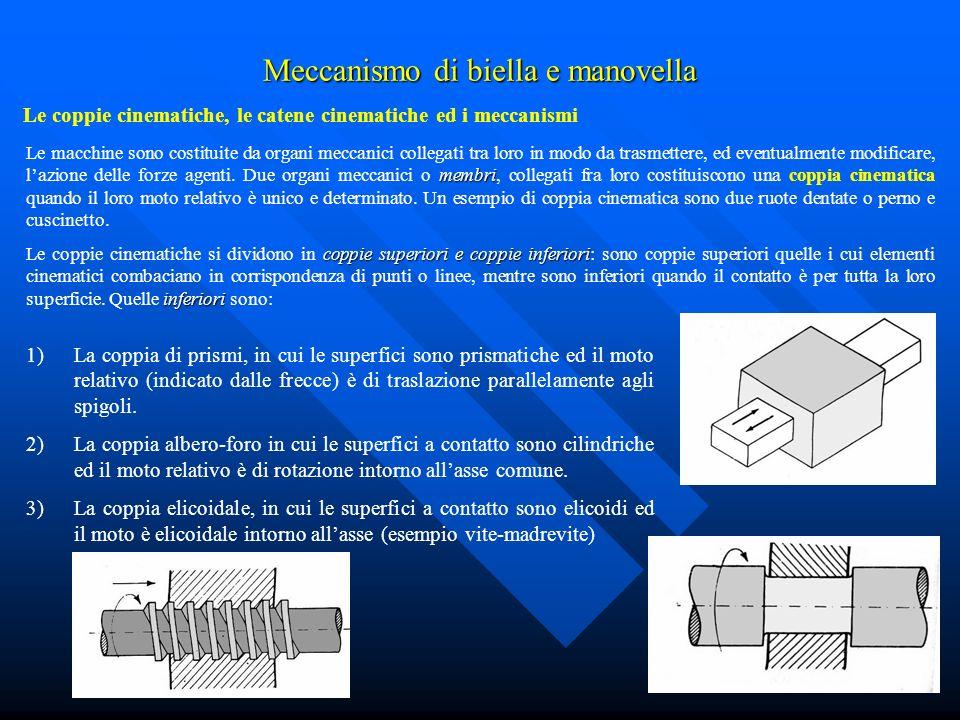Meccanismo di biella e manovella membri Le macchine sono costituite da organi meccanici collegati tra loro in modo da trasmettere, ed eventualmente mo