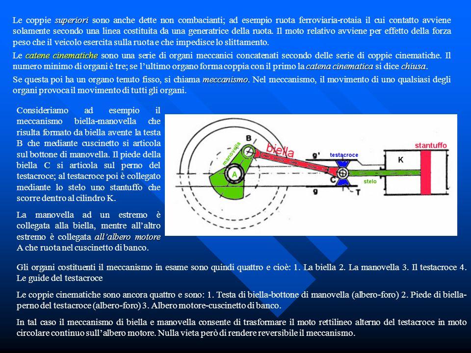 superiori Le coppie superiori sono anche dette non combacianti; ad esempio ruota ferroviaria-rotaia il cui contatto avviene solamente secondo una line