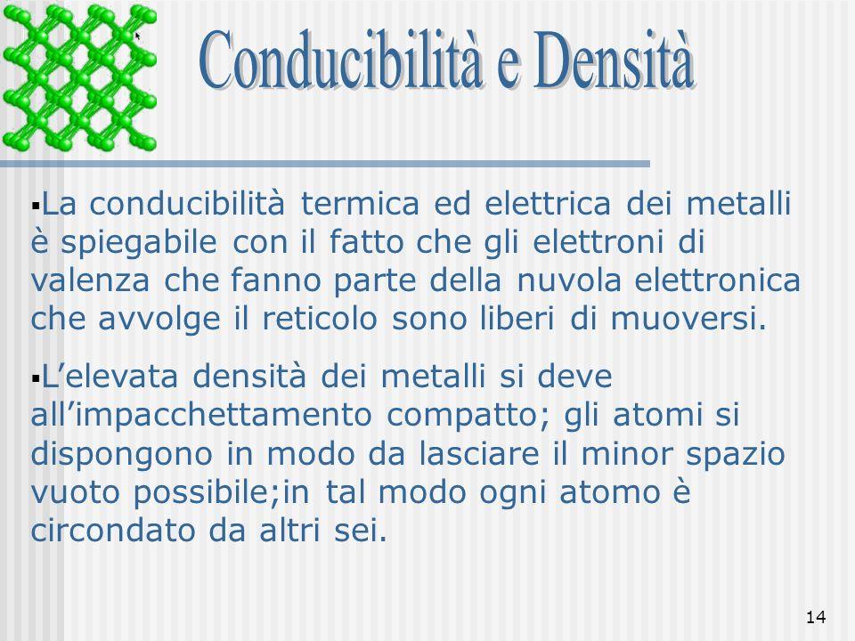 14 La conducibilità termica ed elettrica dei metalli è spiegabile con il fatto che gli elettroni di valenza che fanno parte della nuvola elettronica che avvolge il reticolo sono liberi di muoversi.