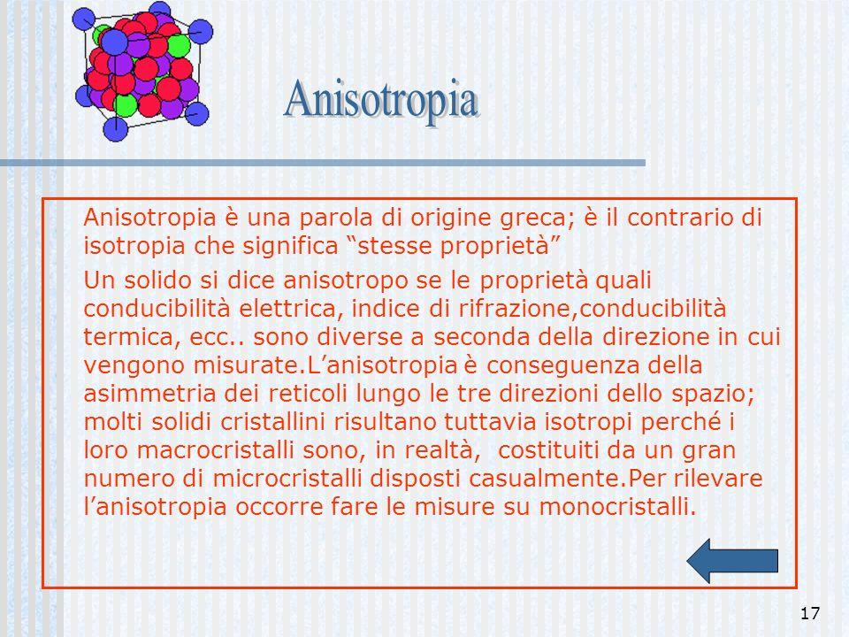 17 Anisotropia è una parola di origine greca; è il contrario di isotropia che significa stesse proprietà Un solido si dice anisotropo se le proprietà quali conducibilità elettrica, indice di rifrazione,conducibilità termica, ecc..