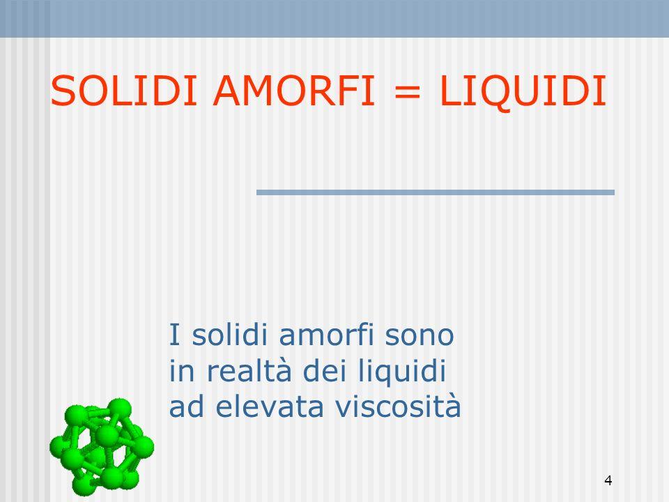 5 CLASSIFICAZIONE DEI SOLIDI CRISTALLINI Solidi ionici Solidi covalenti Solidi molecolari Solidi metallici