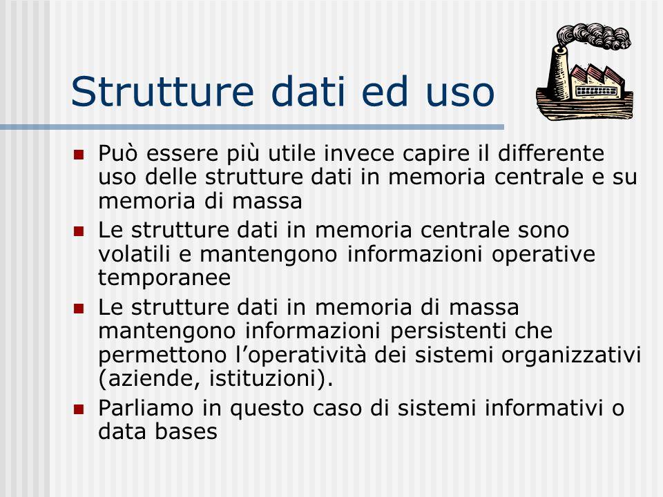 Strutture dati ed uso Può essere più utile invece capire il differente uso delle strutture dati in memoria centrale e su memoria di massa Le strutture