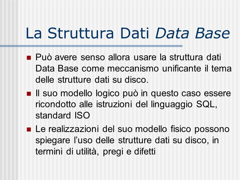 La Struttura Dati Data Base Può avere senso allora usare la struttura dati Data Base come meccanismo unificante il tema delle strutture dati su disco.