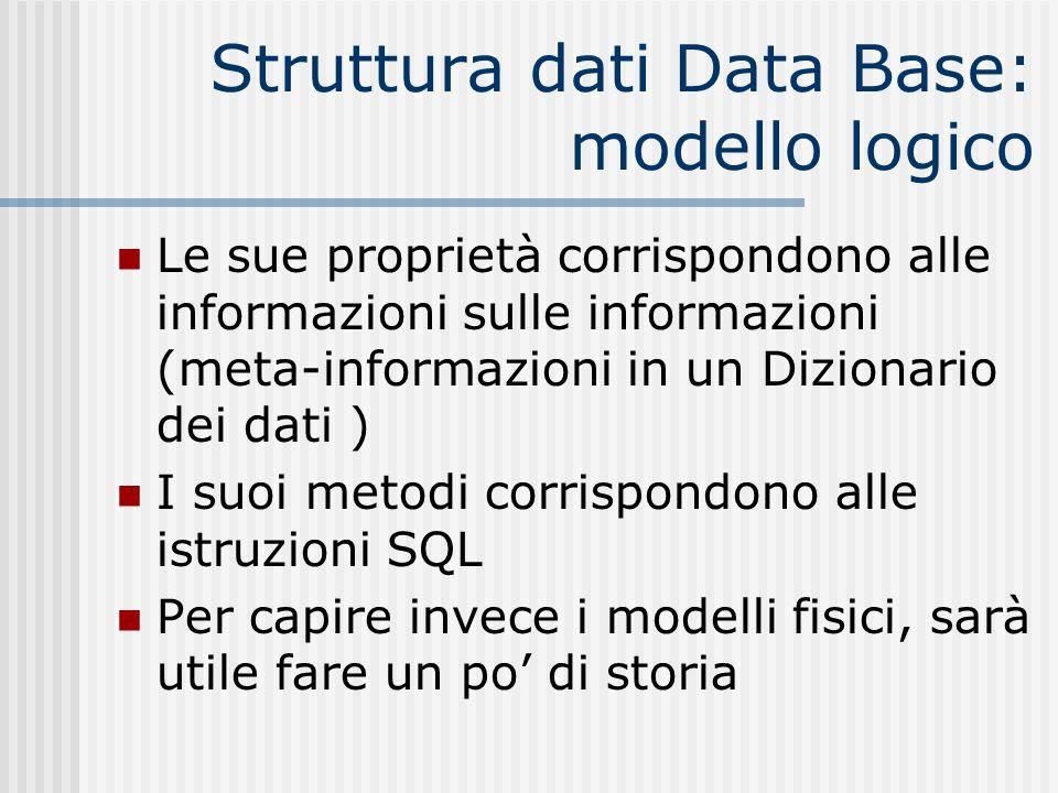Struttura dati Data Base: modello logico Le sue proprietà corrispondono alle informazioni sulle informazioni (meta-informazioni in un Dizionario dei d