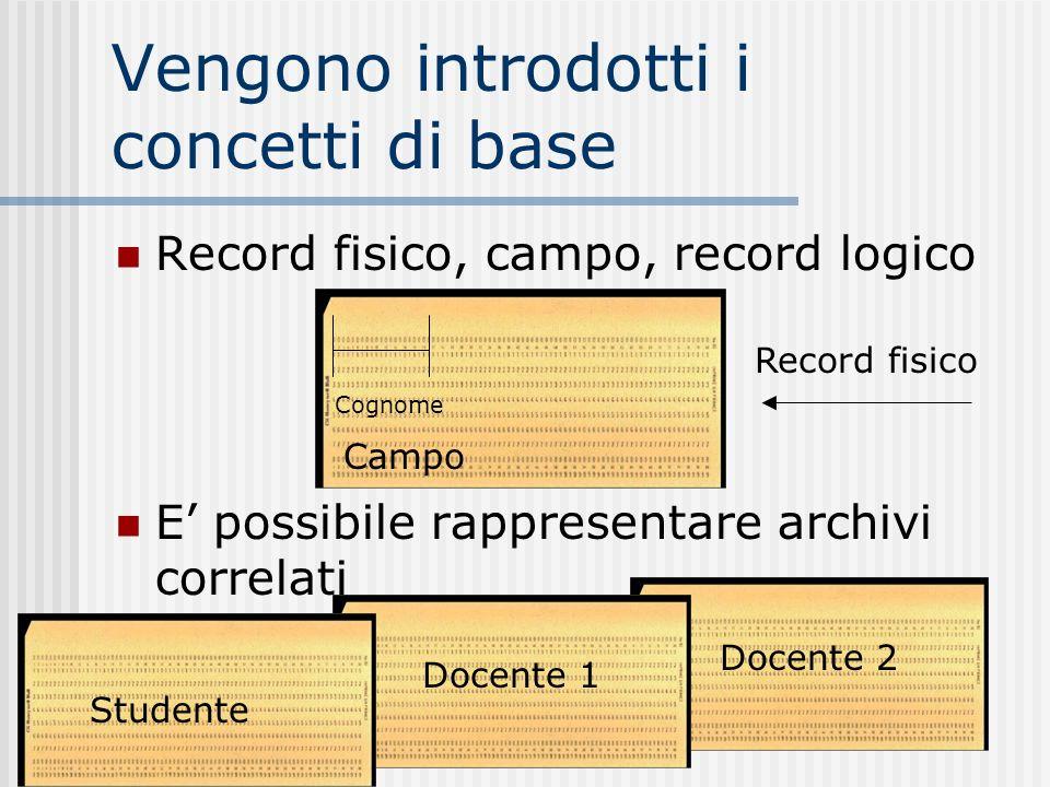 Docente 2 Vengono introdotti i concetti di base Record fisico, campo, record logico E possibile rappresentare archivi correlati Record fisico Cognome