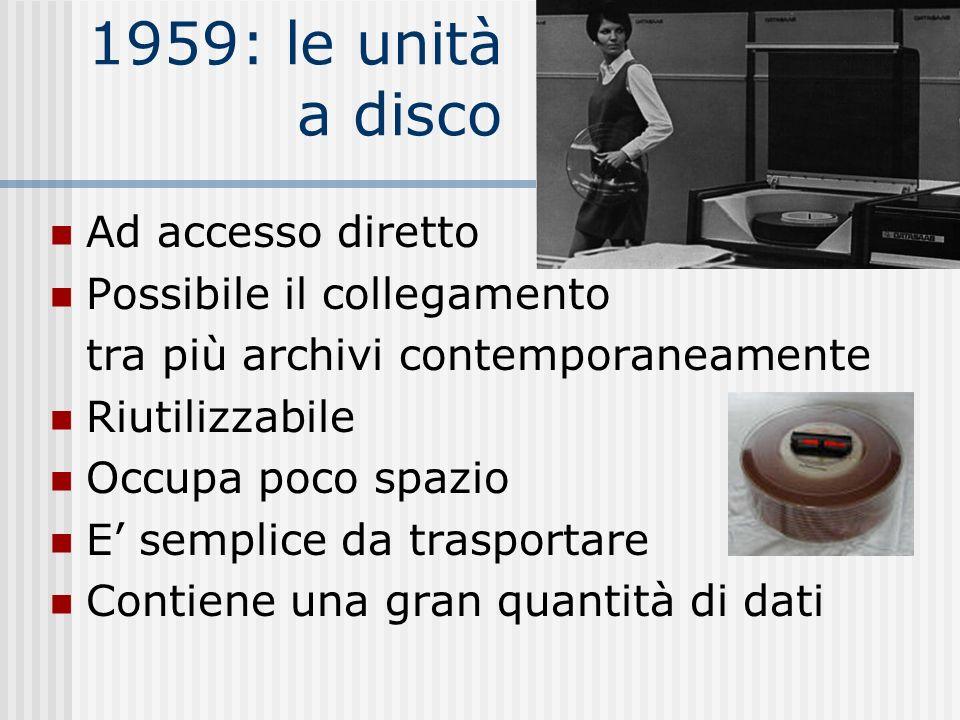 1959: le unità a disco Ad accesso diretto Possibile il collegamento tra più archivi contemporaneamente Riutilizzabile Occupa poco spazio E semplice da