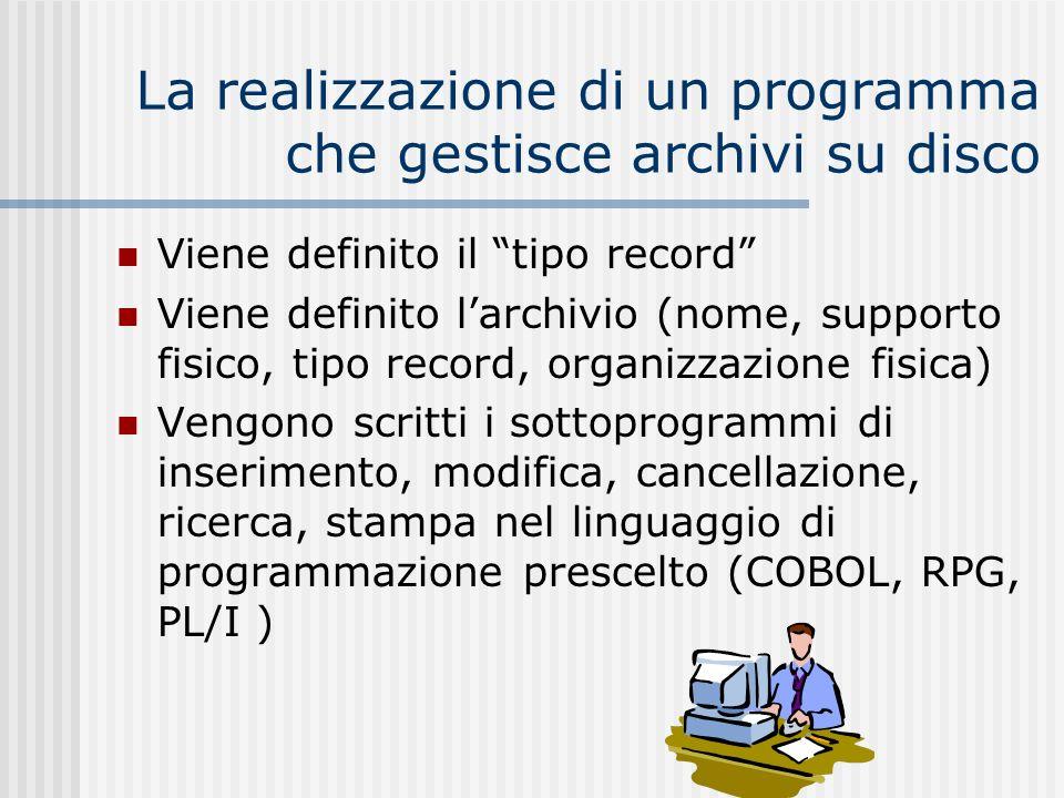 La realizzazione di un programma che gestisce archivi su disco Viene definito il tipo record Viene definito larchivio (nome, supporto fisico, tipo rec