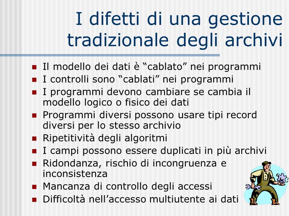 I difetti di una gestione tradizionale degli archivi Il modello dei dati è cablato nei programmi I controlli sono cablati nei programmi I programmi de