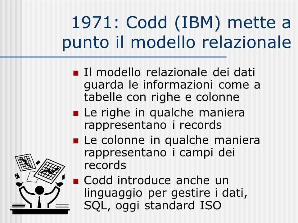 1971: Codd (IBM) mette a punto il modello relazionale Il modello relazionale dei dati guarda le informazioni come a tabelle con righe e colonne Le rig
