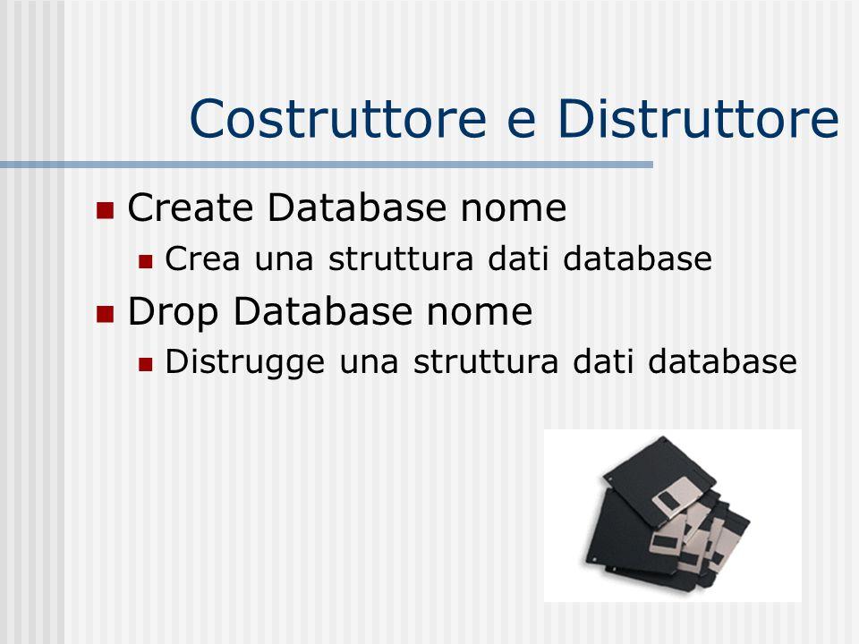 Costruttore e Distruttore Create Database nome Crea una struttura dati database Drop Database nome Distrugge una struttura dati database