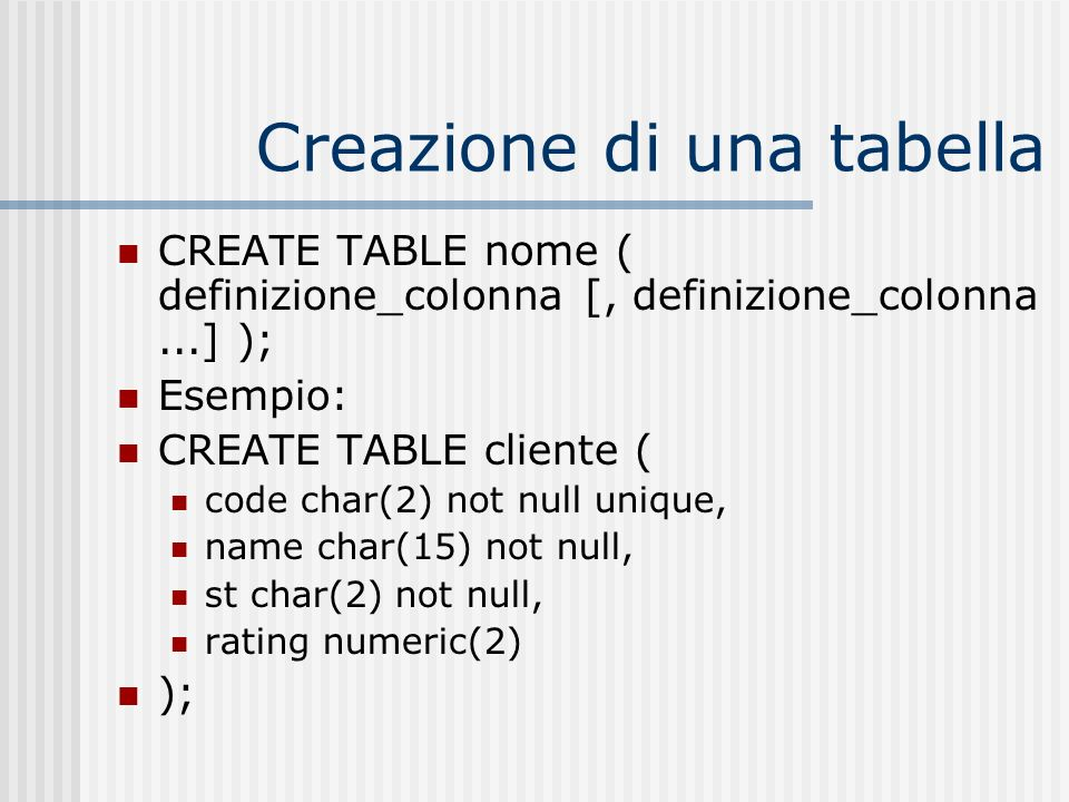 Creazione di una tabella CREATE TABLE nome ( definizione_colonna [, definizione_colonna...] ); Esempio: CREATE TABLE cliente ( code char(2) not null unique, name char(15) not null, st char(2) not null, rating numeric(2) );