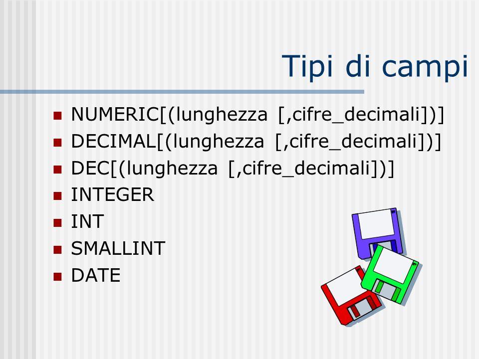 Tipi di campi NUMERIC[(lunghezza [,cifre_decimali])] DECIMAL[(lunghezza [,cifre_decimali])] DEC[(lunghezza [,cifre_decimali])] INTEGER INT SMALLINT DA