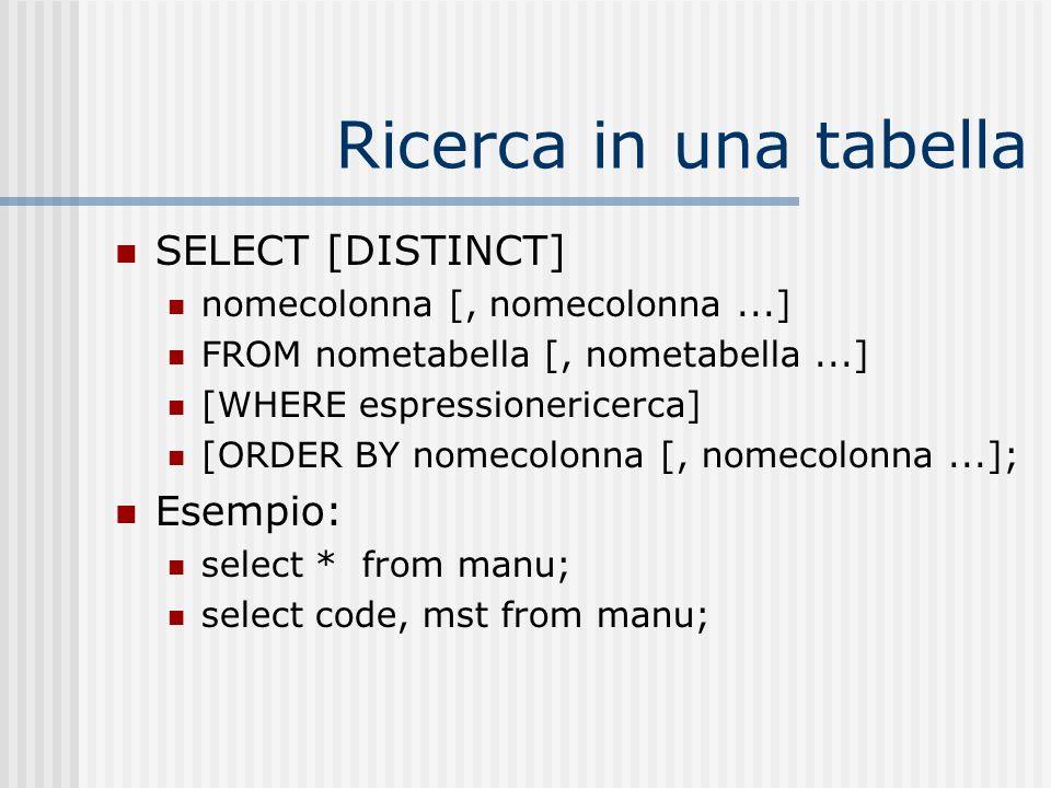 Ricerca in una tabella SELECT [DISTINCT] nomecolonna [, nomecolonna...] FROM nometabella [, nometabella...] [WHERE espressionericerca] [ORDER BY nomec