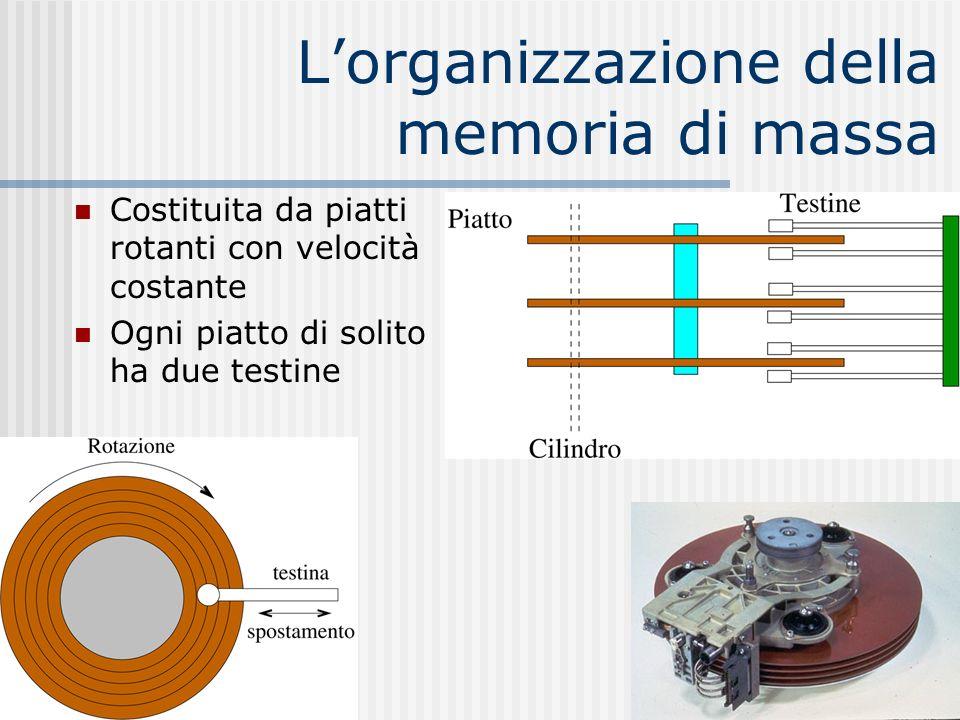 I dati tra anni 60 e 70 Negli anni 50 i sistemi informativi su computer memorizzavano le informazioni su scheda perforata