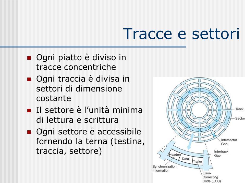 Tracce e settori Ogni piatto è diviso in tracce concentriche Ogni traccia è divisa in settori di dimensione costante Il settore è lunità minima di let