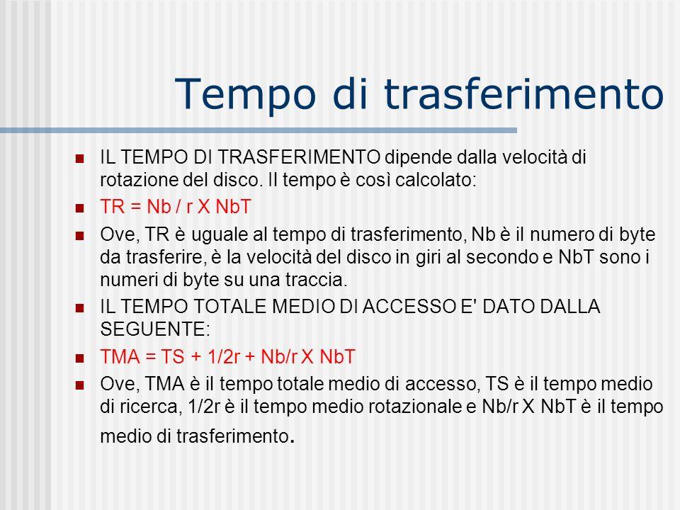 Tempo di trasferimento IL TEMPO DI TRASFERIMENTO dipende dalla velocità di rotazione del disco. Il tempo è così calcolato: TR = Nb / r X NbT Ove, TR è