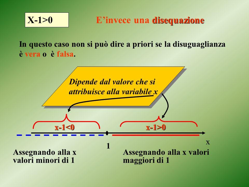 X-1>0 Einvece una disequazione In questo caso non si può dire a priori se la disuguaglianza è vera o è falsa. Dipende dal valore che si attribuisce al