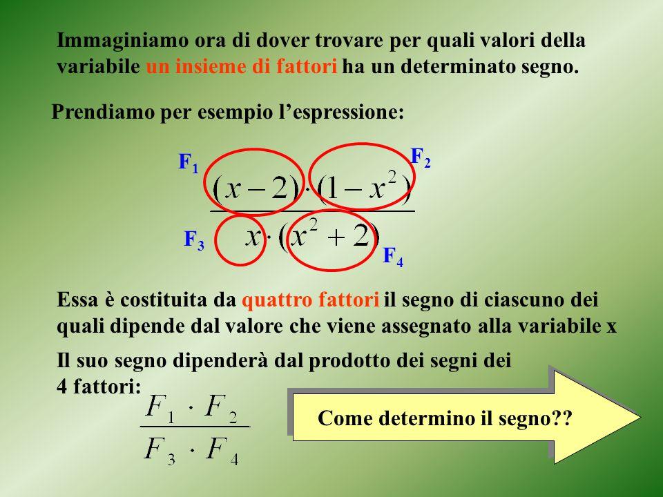 Immaginiamo ora di dover trovare per quali valori della variabile un insieme di fattori ha un determinato segno. Prendiamo per esempio lespressione: E