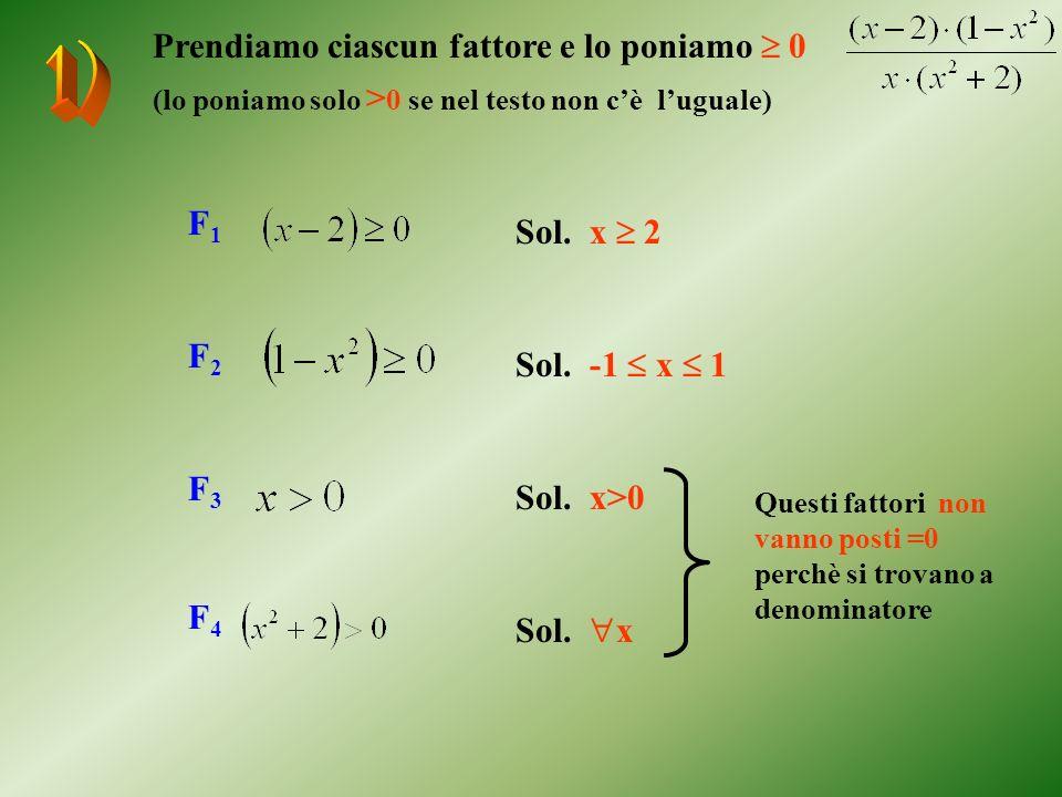 Prendiamo ciascun fattore e lo poniamo 0 (lo poniamo solo > 0 se nel testo non cè luguale) F1F1 F2F2 F3F3 F4F4 Sol. x 2 Sol. x 1 Sol. x x>0 Questi fat