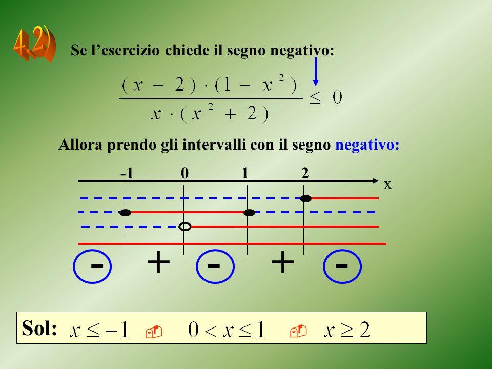 Se lesercizio chiede il segno negativo: Allora prendo gli intervalli con il segno negativo: x 210 ++--- Sol: