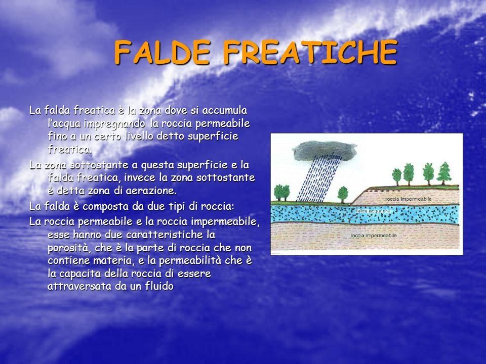 FALDE FREATICHE FALDE FREATICHE La falda freatica è la zona dove si accumula lacqua impregnando la roccia permeabile fino a un certo livello detto sup