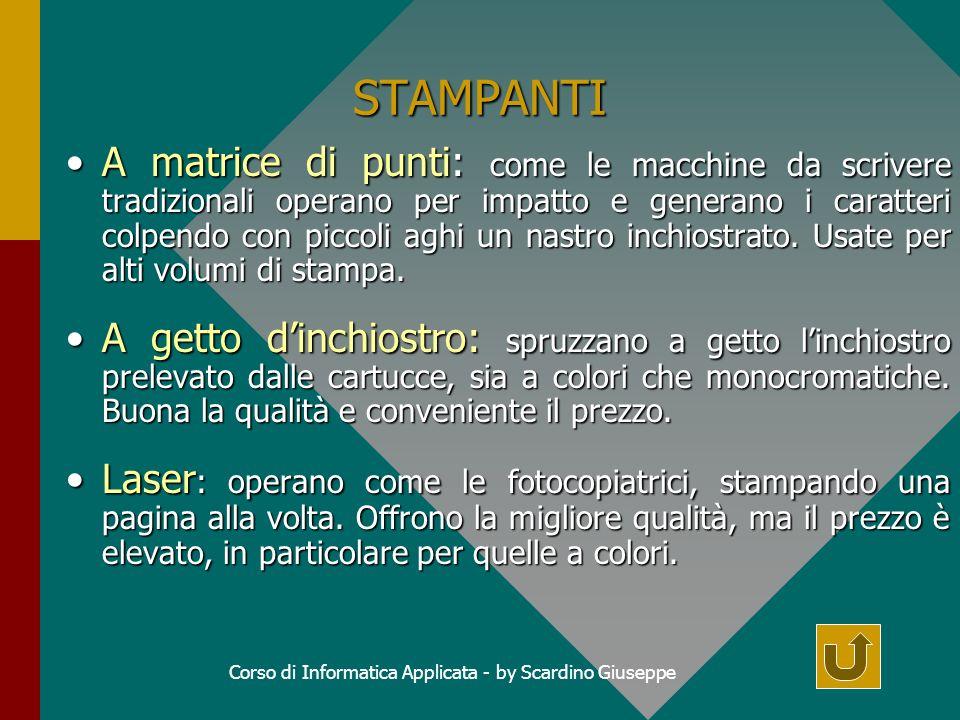 Corso di Informatica Applicata - by Scardino Giuseppe STAMPANTI A matrice di punti: come le macchine da scrivere tradizionali operano per impatto e generano i caratteri colpendo con piccoli aghi un nastro inchiostrato.