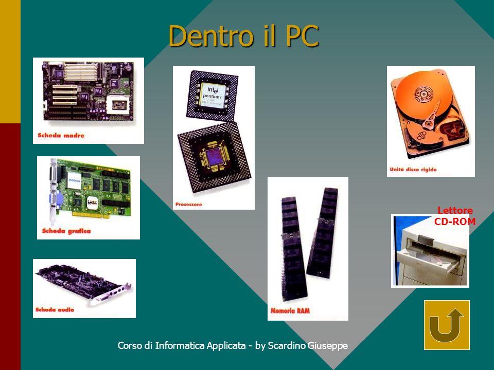 Corso di Informatica Applicata - by Scardino Giuseppe Dentro il PC Lettore CD-ROM