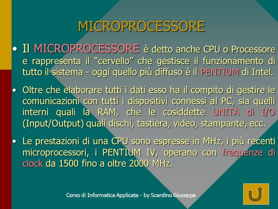 Corso di Informatica Applicata - by Scardino Giuseppe MICROPROCESSORE Il MICROPROCESSORE è detto anche CPU o Processore e rappresenta il cervello che gestisce il funzionamento di tutto il sistema - oggi quello più diffuso è il PENTIUM di Intel.Il MICROPROCESSORE è detto anche CPU o Processore e rappresenta il cervello che gestisce il funzionamento di tutto il sistema - oggi quello più diffuso è il PENTIUM di Intel.