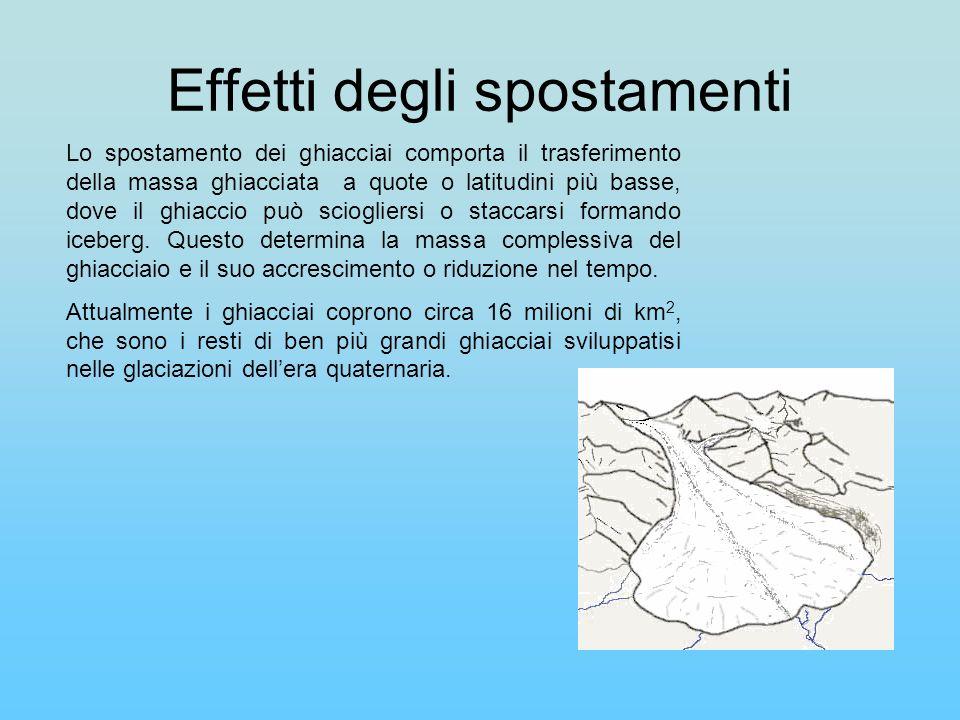 Effetti degli spostamenti Lo spostamento dei ghiacciai comporta il trasferimento della massa ghiacciata a quote o latitudini più basse, dove il ghiacc