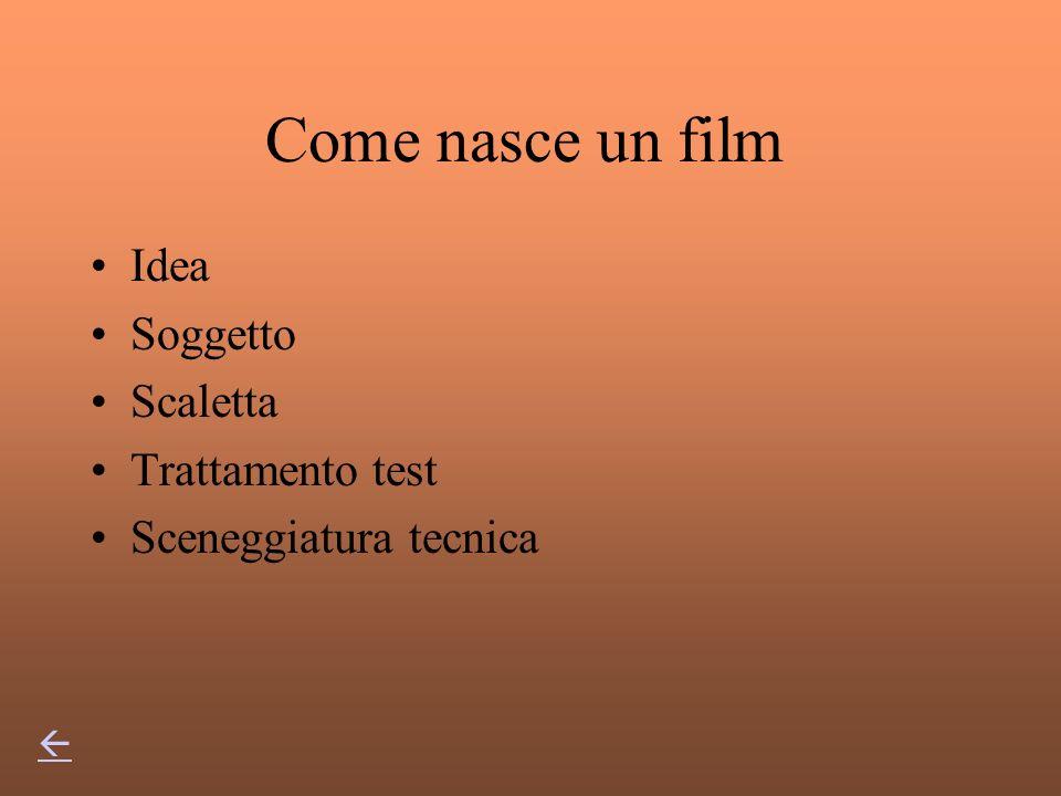 Generi cinematografici Avventura Comico Commedia Documentario Fantascienza Giallo Triller Horror Storico Western