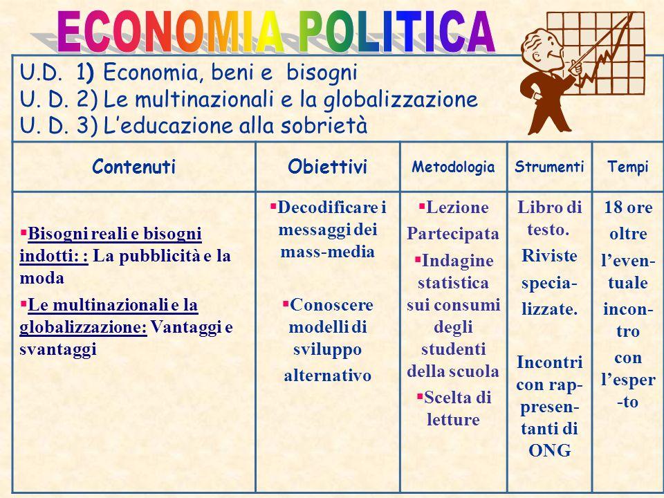 U.D.1) Economia, beni e bisogni U. D. 2) Le multinazionali e la globalizzazione U.