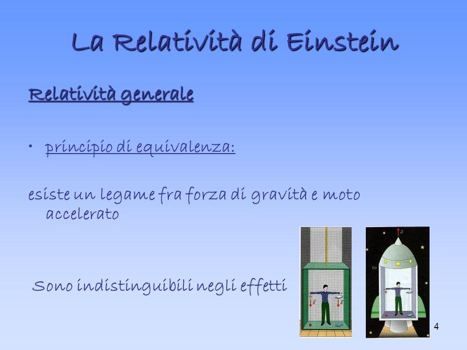 4 La Relatività di Einstein Relatività generale principio di equivalenza: esiste un legame fra forza di gravità e moto accelerato Sono indistinguibili negli effetti
