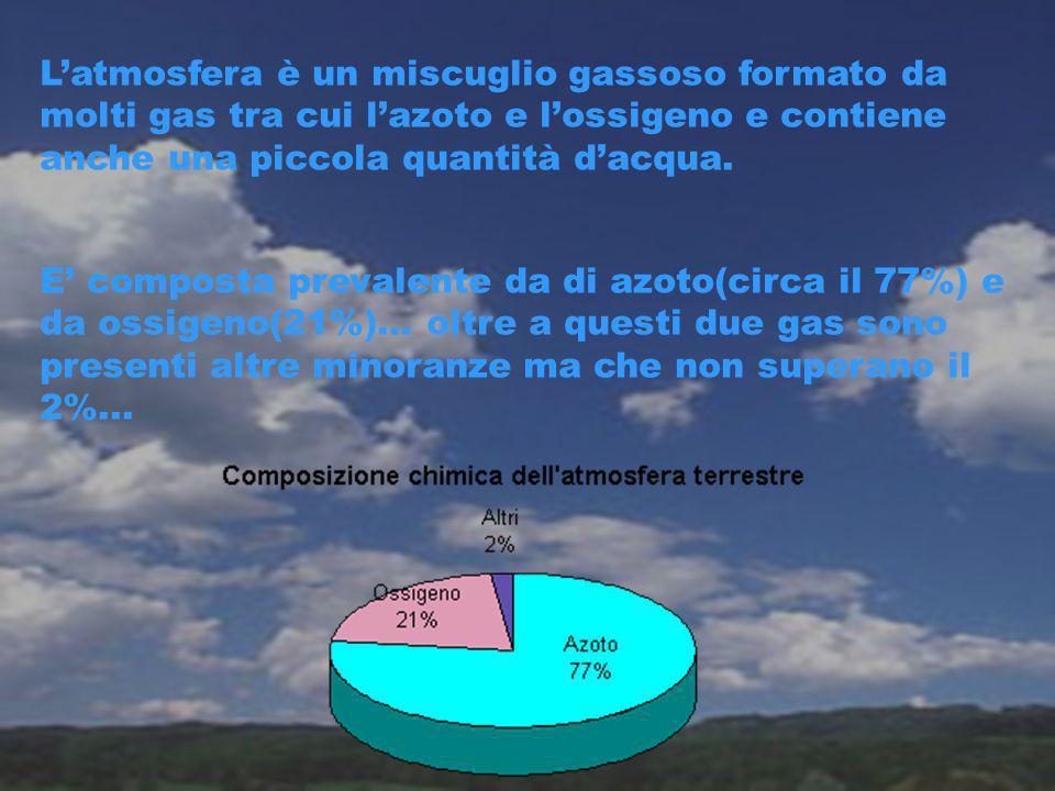 Latmosfera presenta vari strati che cambiano in base allaltitudine : Troposfera Stratosfera Mesosfera Termosfera Esosfera
