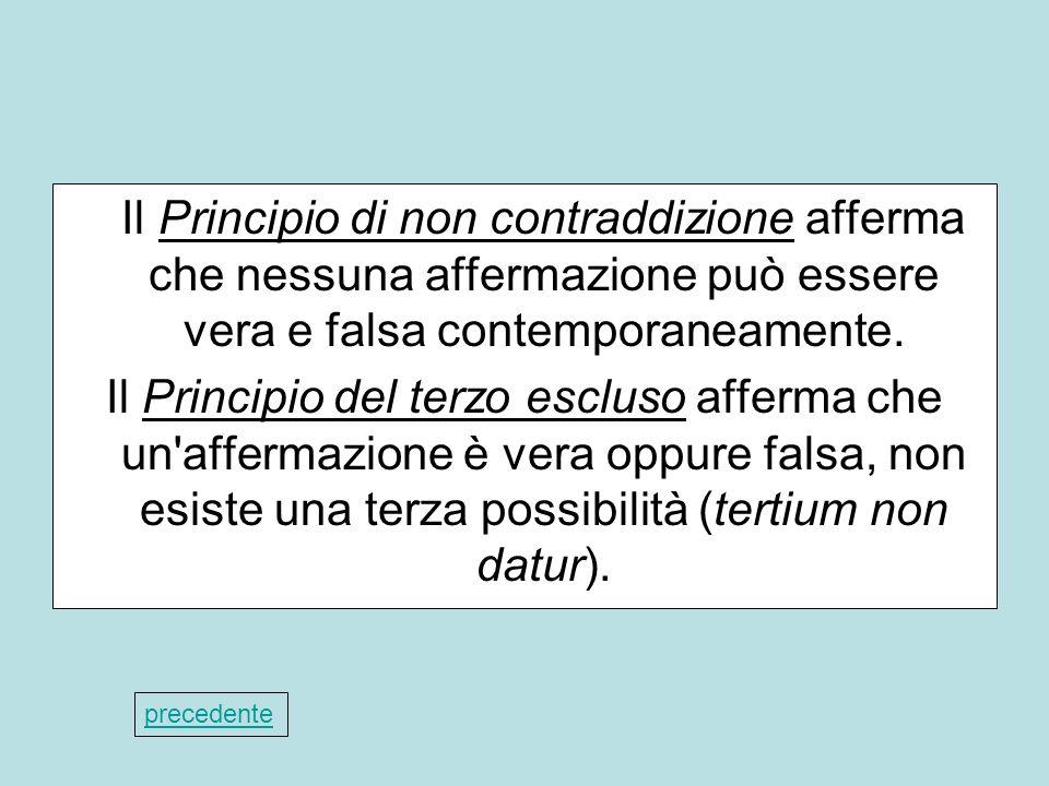 Il Principio di non contraddizione afferma che nessuna affermazione può essere vera e falsa contemporaneamente. Il Principio del terzo escluso afferma