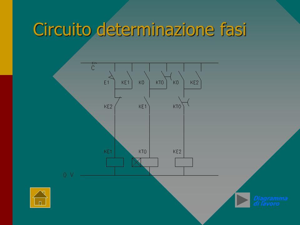 Circuito determinazione fasi Diagramma di lavoro