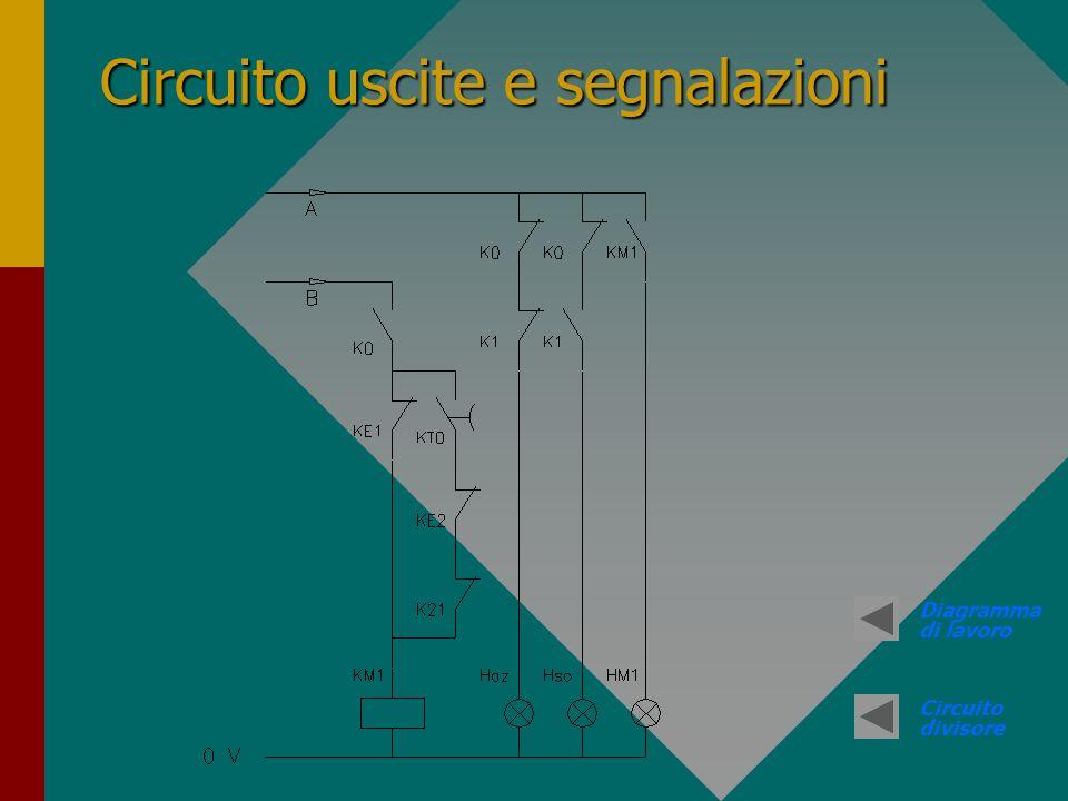 Circuito uscite e segnalazioni Circuito divisore Diagramma di lavoro