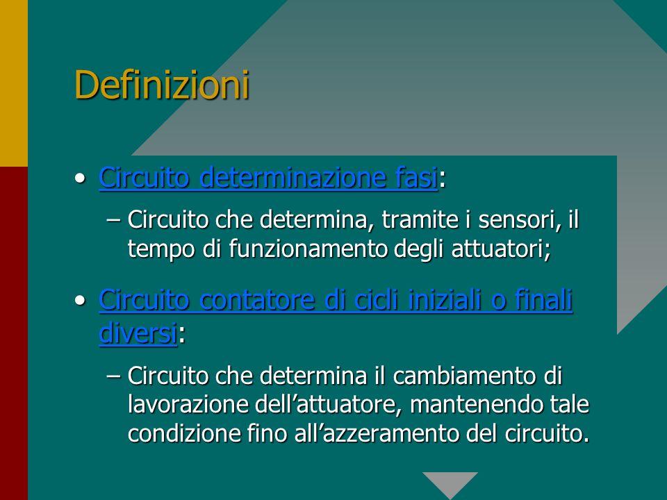 Definizioni Circuito determinazione fasi:Circuito determinazione fasi:Circuito determinazione fasiCircuito determinazione fasi –Circuito che determina