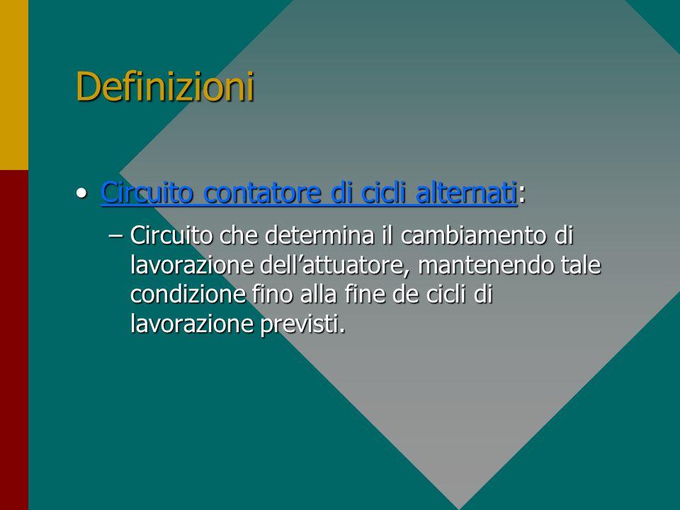 Definizioni Circuito uscite:Circuito uscite:Circuito usciteCircuito uscite –Vengono visualizzati i collegamenti degli attuatori.