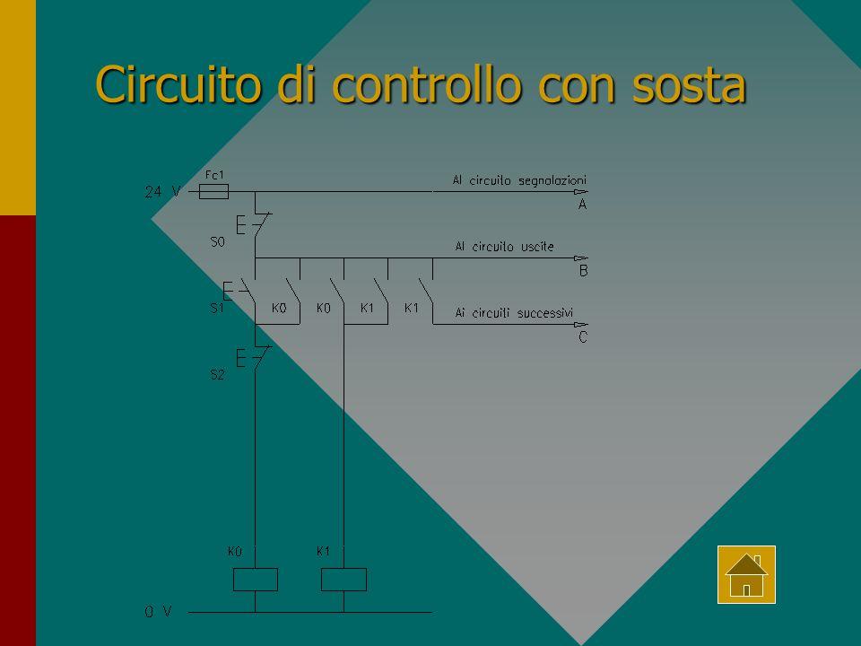 Circuito uscite e segnalazioni Diagramma di lavoro