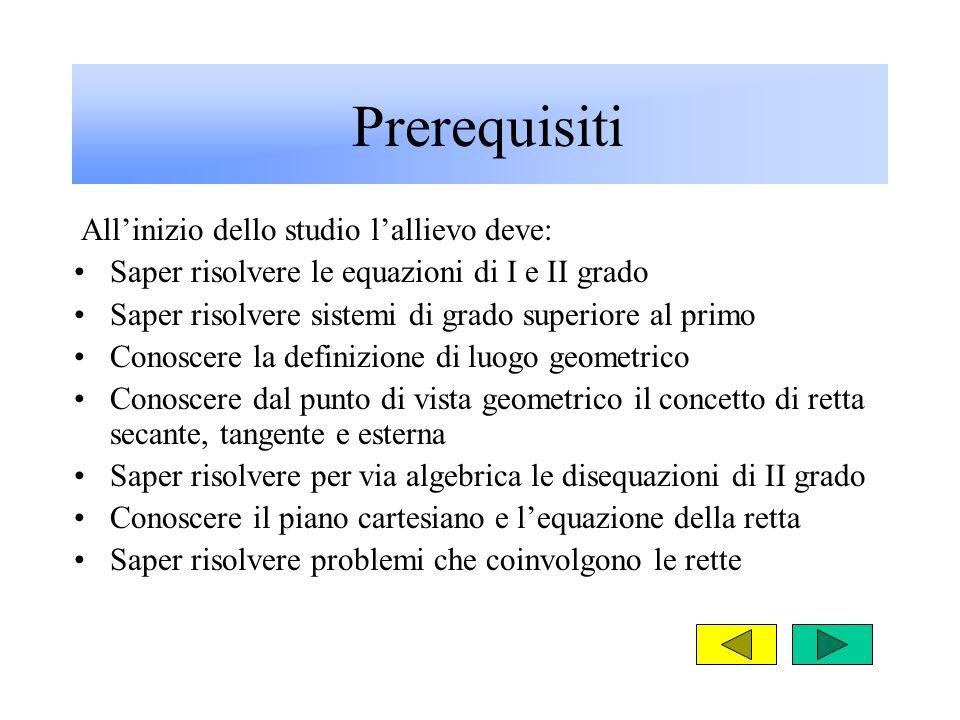 Finalità Lo scopo che lunità didattica si propone è quello di abituare gli alunni ad interpretare graficamente le soluzioni di unequazione di II grado