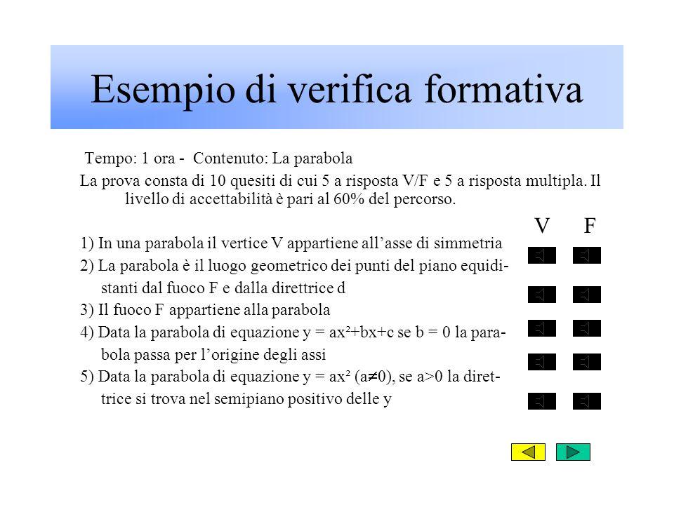 Esempio di verifica formativa Tempo: 1 ora - Contenuto: La parabola La prova consta di 10 quesiti di cui 5 a risposta V/F e 5 a risposta multipla.
