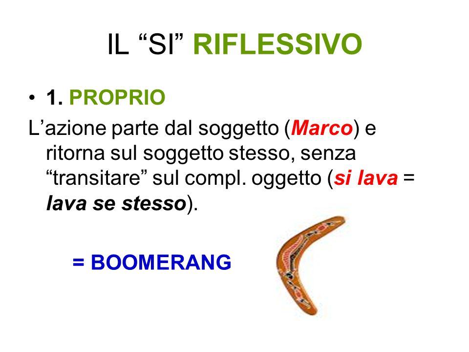 IL SI RIFLESSIVO 1. PROPRIO Lazione parte dal soggetto (Marco) e ritorna sul soggetto stesso, senza transitare sul compl. oggetto (si lava = lava se s
