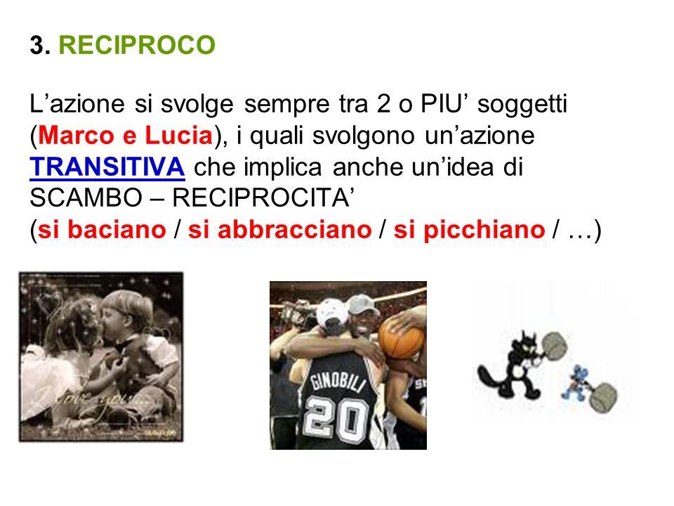 3. RECIPROCO Lazione si svolge sempre tra 2 o PIU soggetti (Marco e Lucia), i quali svolgono unazione TRANSITIVA che implica anche unidea di SCAMBO –