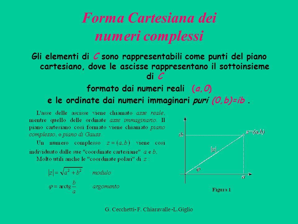 G. Cecchetti- F. Chiaravalle -L.Giglio Cenni storici Nel 1777 il matematico svizzero EULERO introdusse il simbolo tuttora in uso, i Nel 1777 il matema