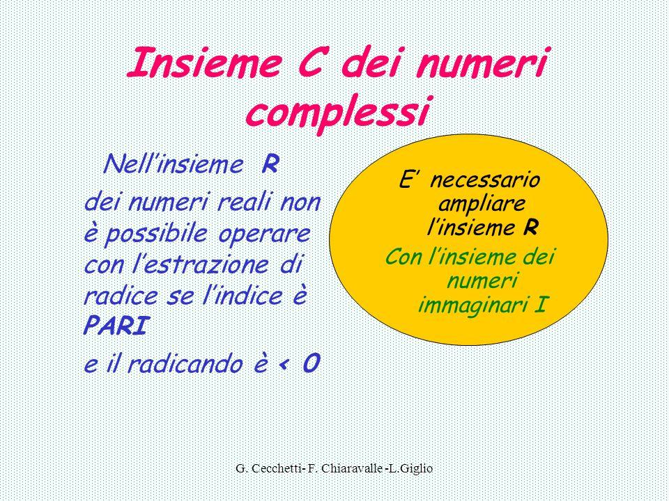 G. Cecchetti- F. Chiaravalle -L.Giglio -9 -16 -9 25 Ma quale sarà il risultato? (-1)*16= 16i ad esempio sarà
