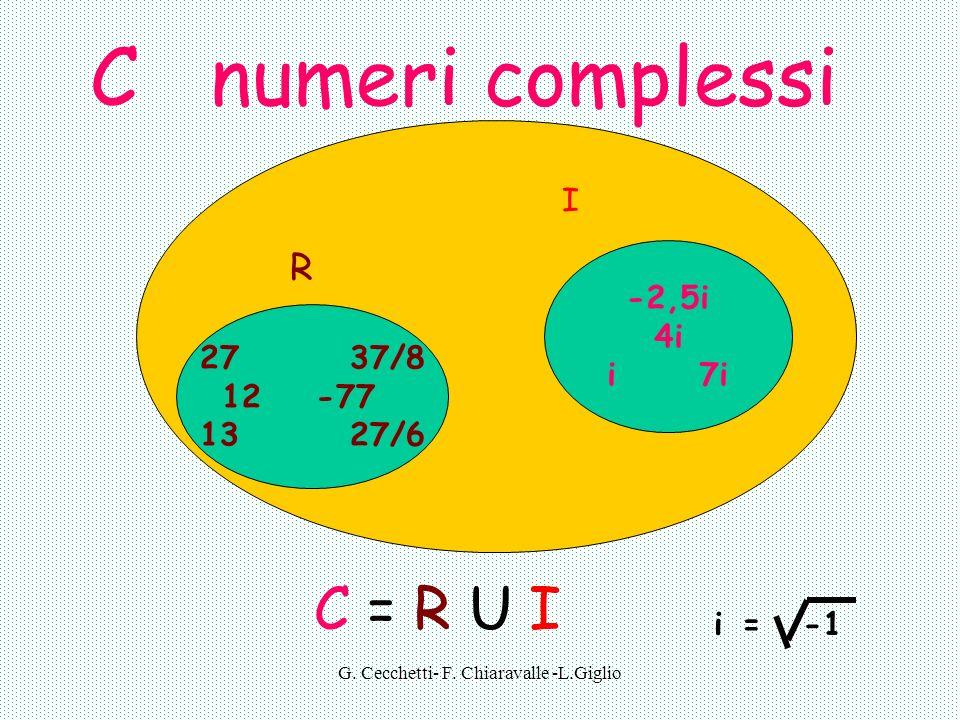 G. Cecchetti- F. Chiaravalle -L.Giglio Insieme C dei numeri complessi Nellinsieme R dei numeri reali non è possibile operare con lestrazione di radice